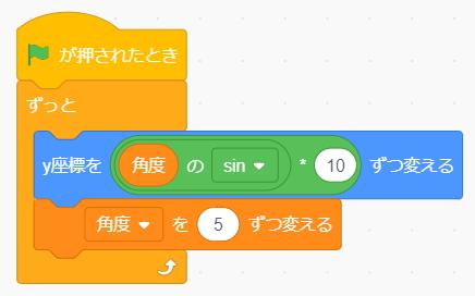 Scratchのsinプログラム